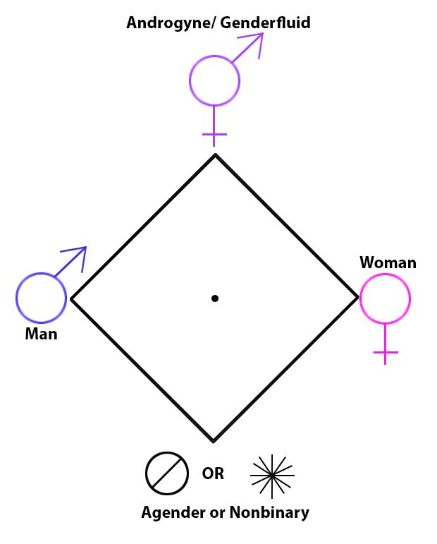 Gender_Graph (1)